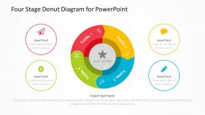 Four Stage Donut Diagram for PowerPoint