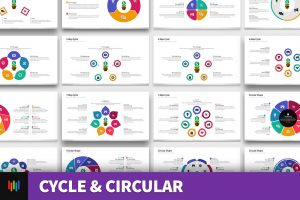 Cycle & Circular Shape PowerPoint Templates