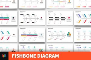 Fishbone/Ishikawa Diagram PowerPoint Template