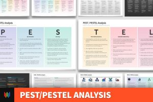 PEST & PESTEL Analysis PowerPoint Template