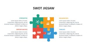 SWOT-Jigsaw