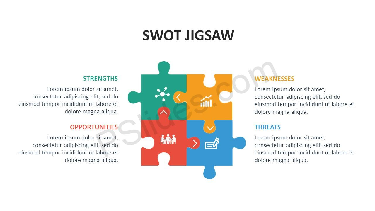 Swot jigsaw template download the free swot jigsaw powerpoint template this business ppt template is easy to update allowing the user to fully customize its appearance size maxwellsz
