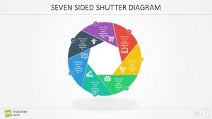 Free Seven Sided Shutter Diagram