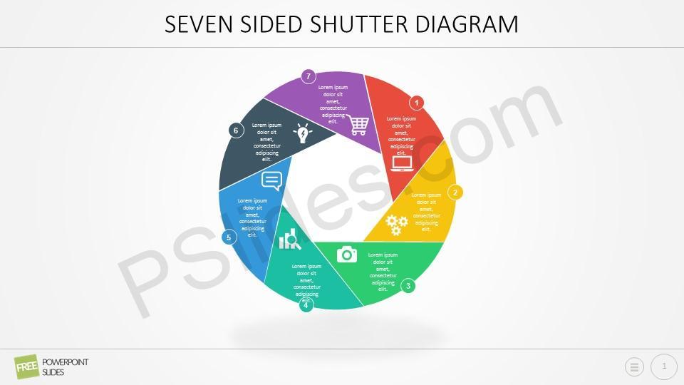 seven sided shutter diagram