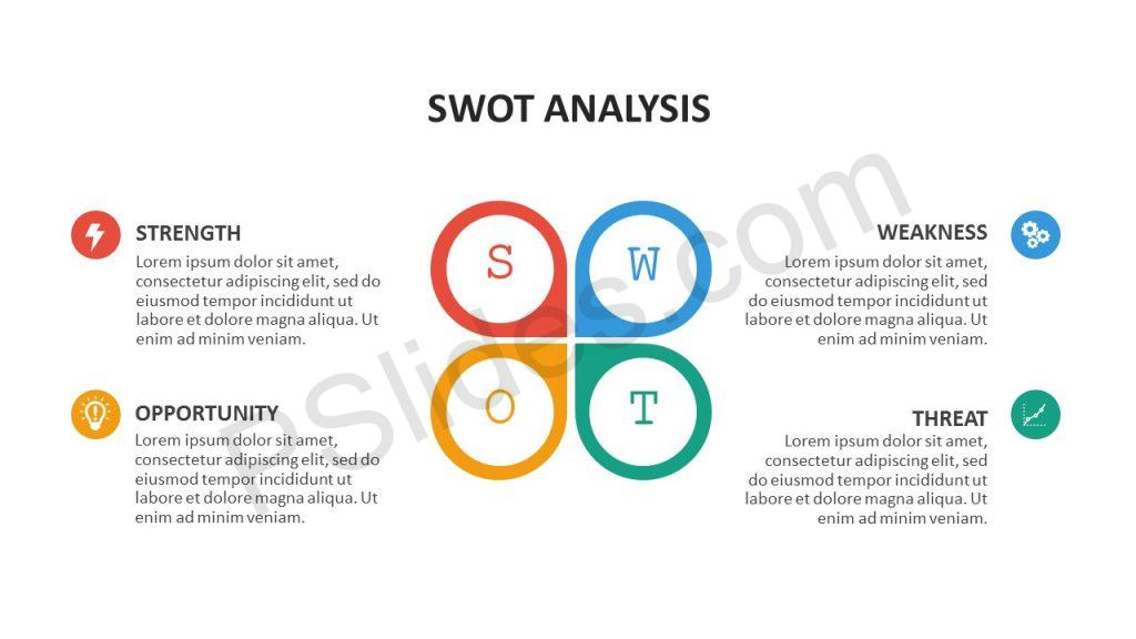 cutco corporation swot analysis 653 cutco corporation kitchen knife sales, revenue, price and gross margin (like country analysis, swot analysis, competitive intelligence, industry reports.