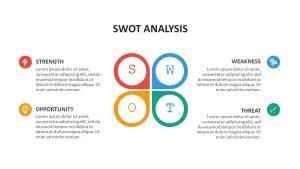 SWOT PPT 1
