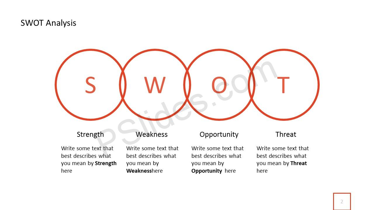 Simple SWOT Analysis Slide 2