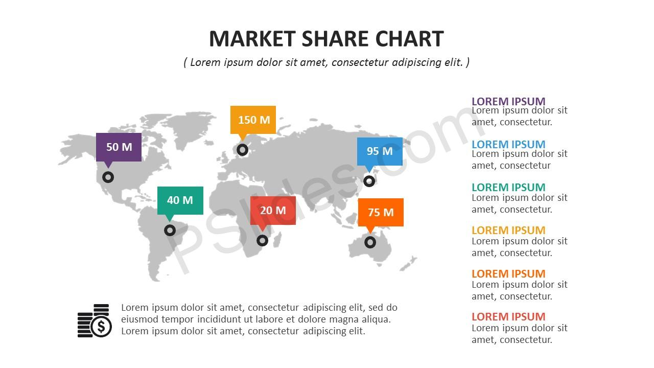 Market Share PowerPoint Template Slide 2