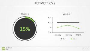Free Key Metrics PowerPoint Template