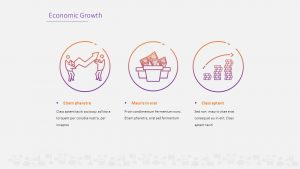 Free Economic Growth PowerPoint Template