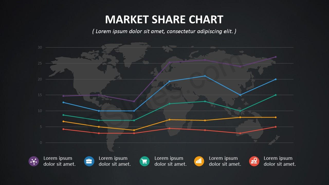 Market Share PowerPoint Template Slide 3