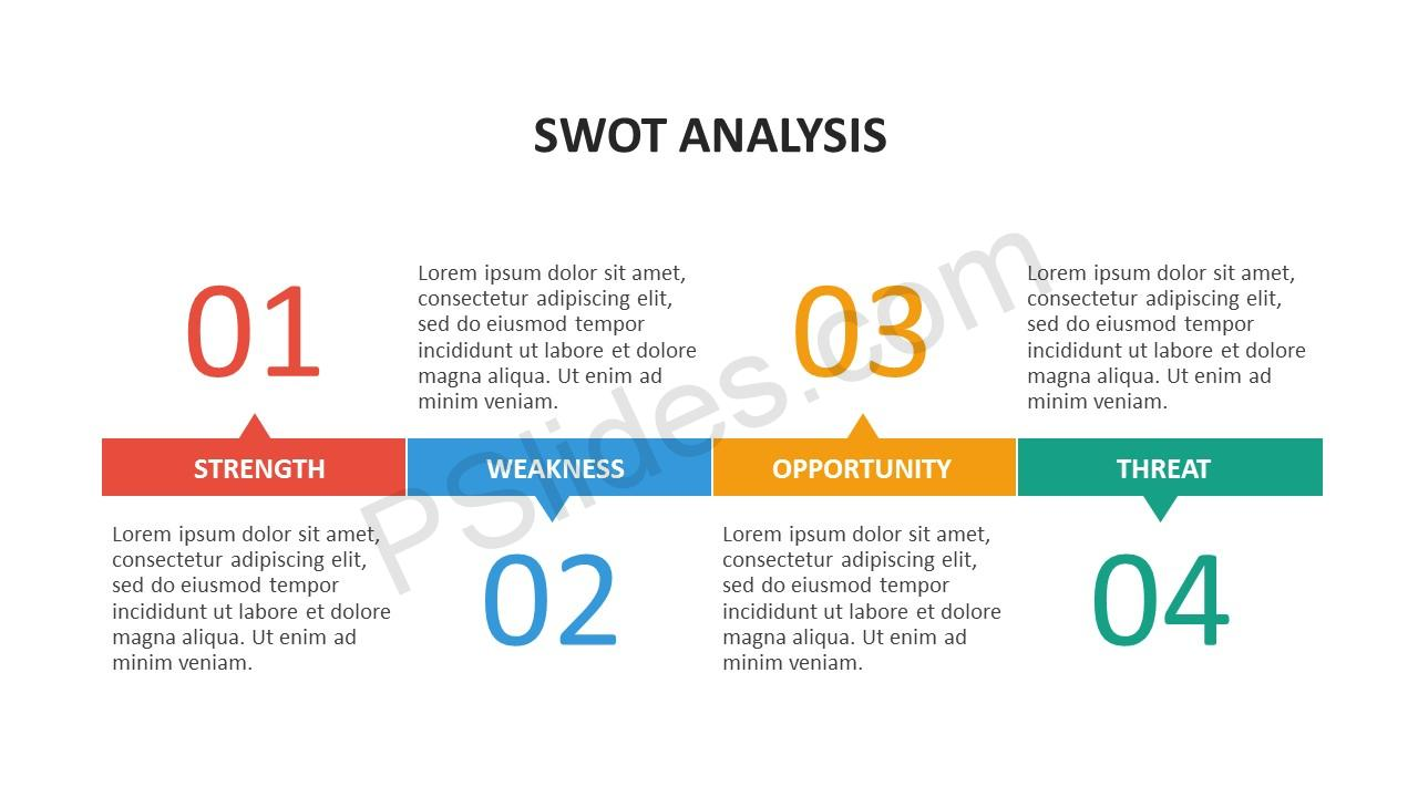SWOT Analysis Slide 3