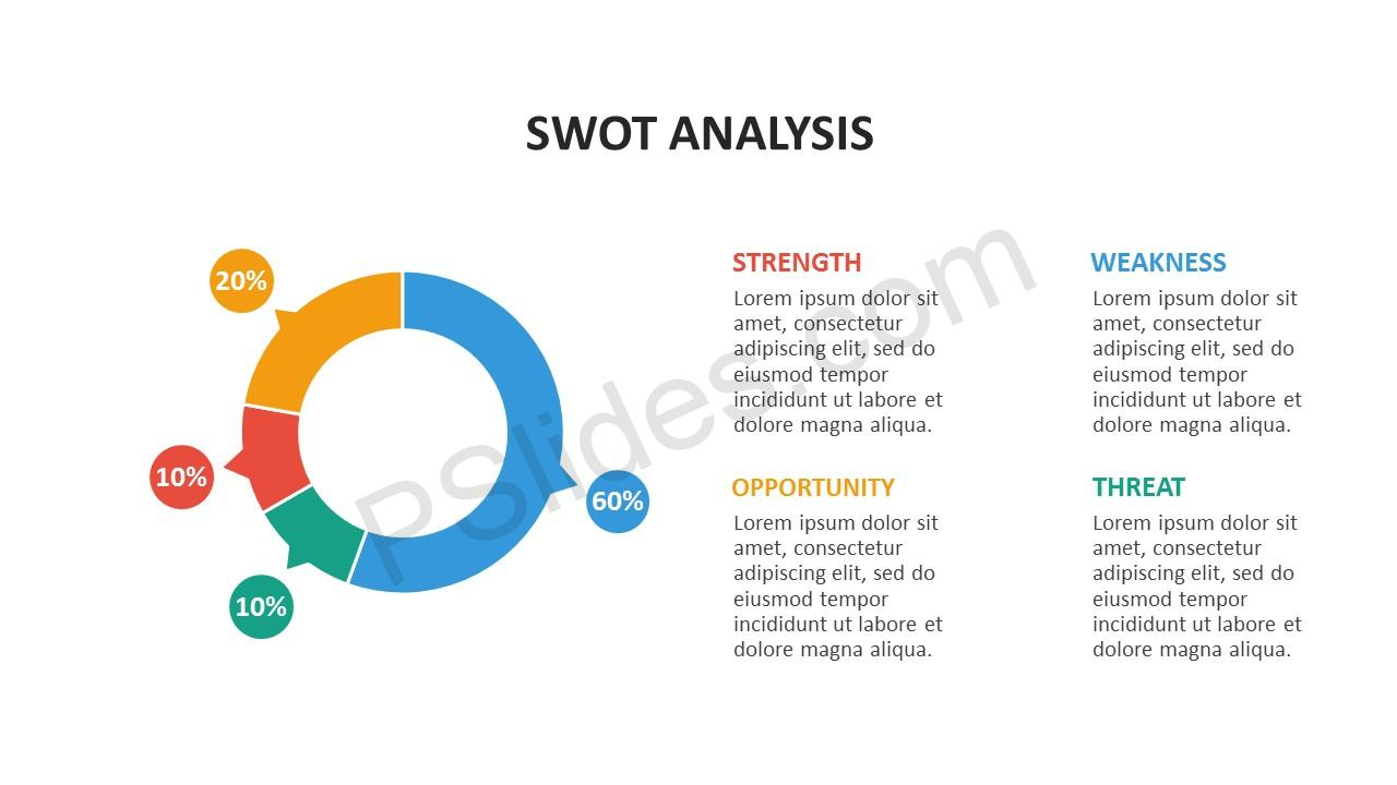 SWOT Analysis Slide 4
