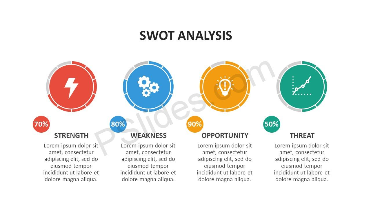 SWOT Analysis Slide 5