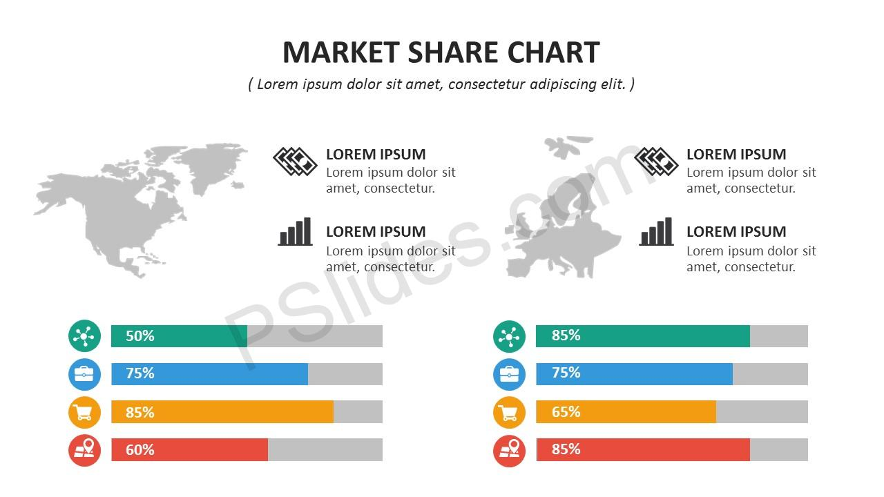 Market Share PowerPoint Template Slide 1