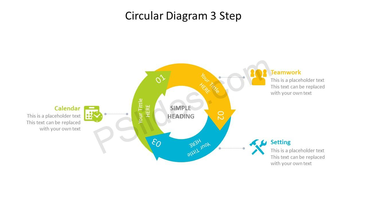 Free Circular Diagram 3 Step