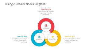 Circular Diagram with 3 nodes