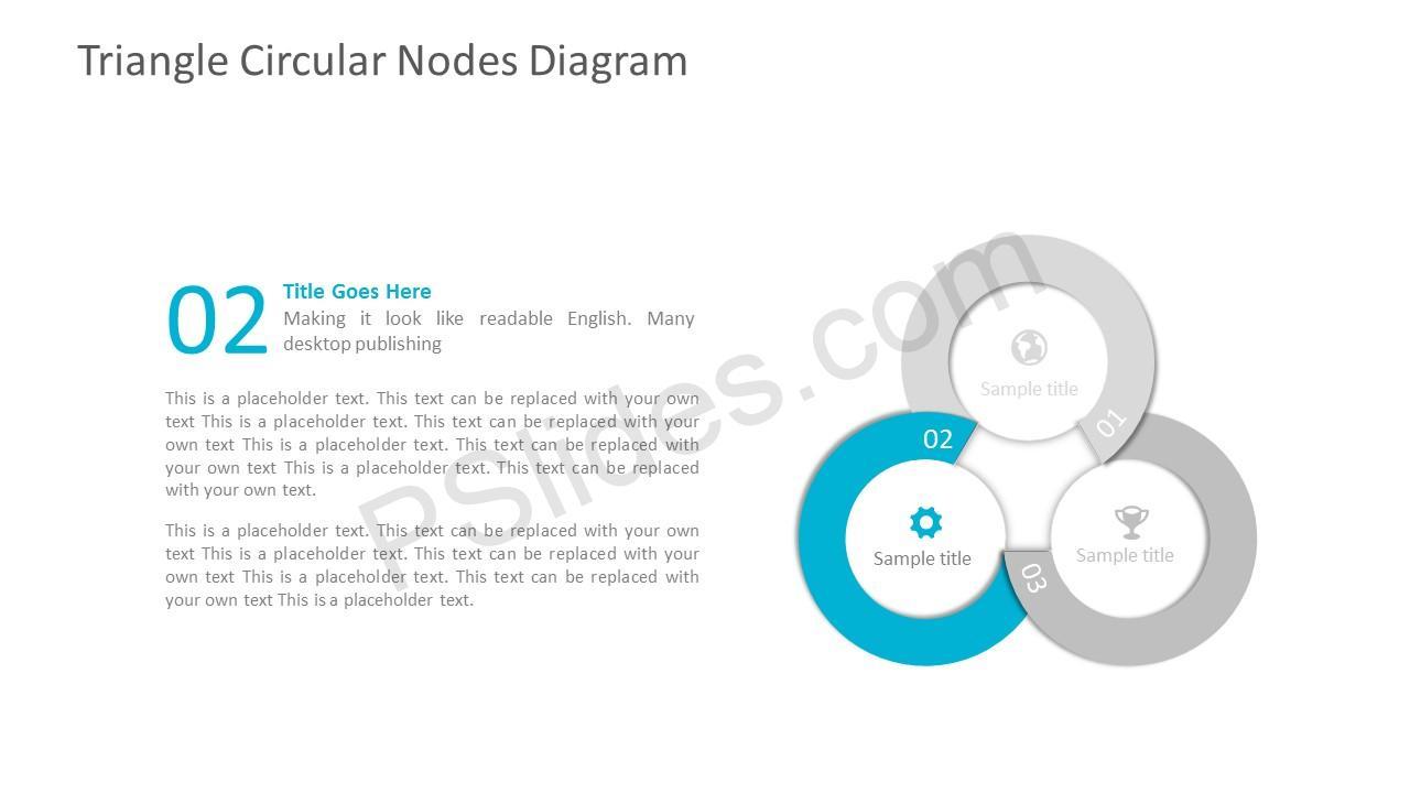 3 Stage Circular Diagram