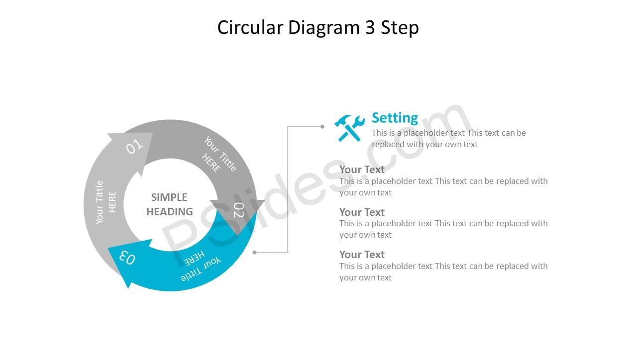 Circular 3 Stage Arrow Diagram – Setting