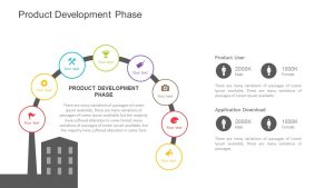 Product Development PowerPoint Template