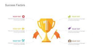 Success Factors PowerPoint Template