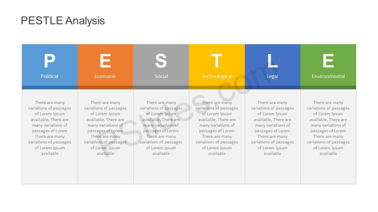 pestle analysis powerpoint template