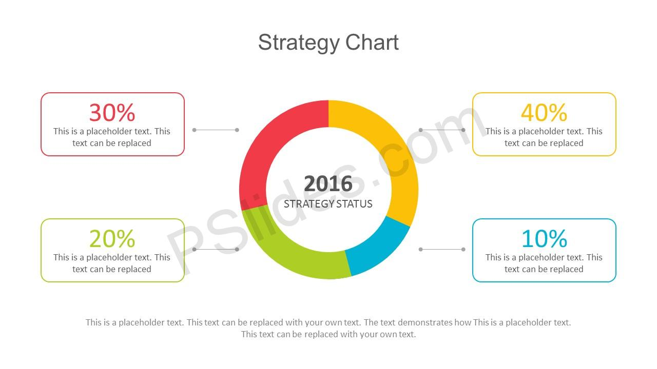Strategy Chart for PowerPoint
