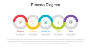PowerPoint Process Diagram