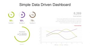 Data Driven PowerPoint Dashboard