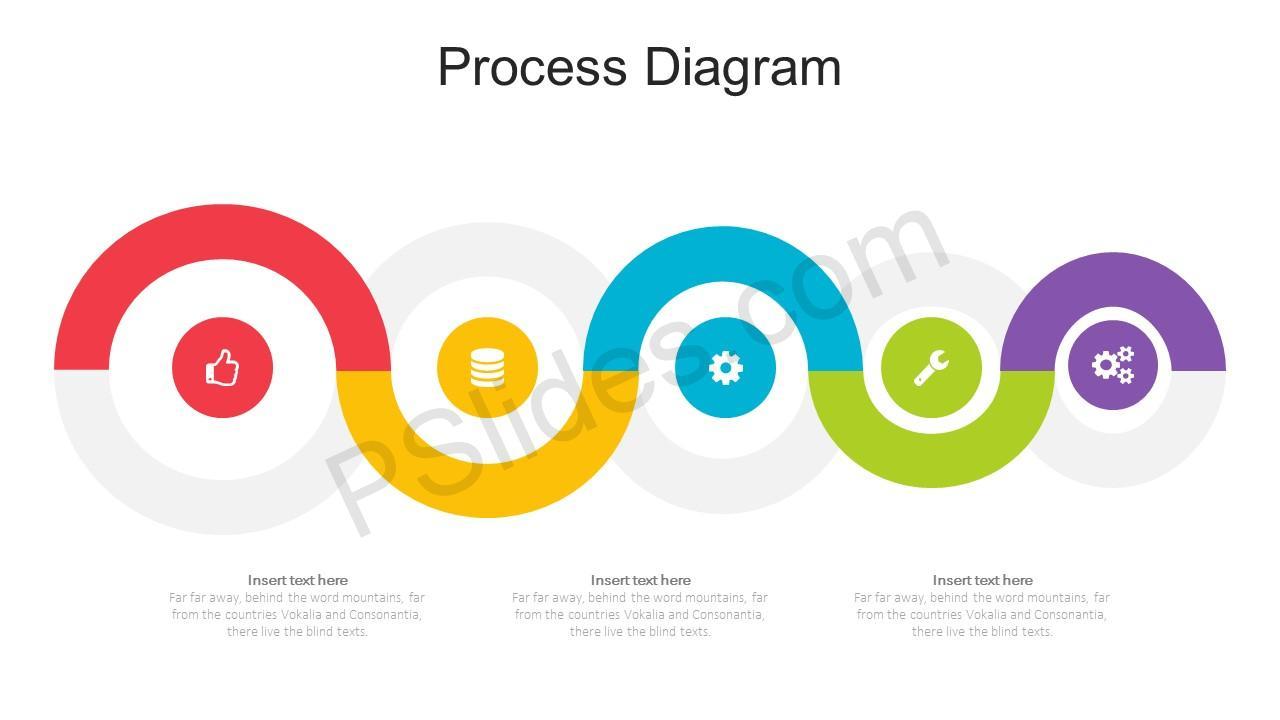 PowerPoint Process Diagram