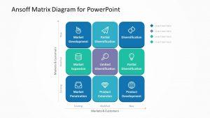 Ansoff Matrix Diagram for PowerPoint