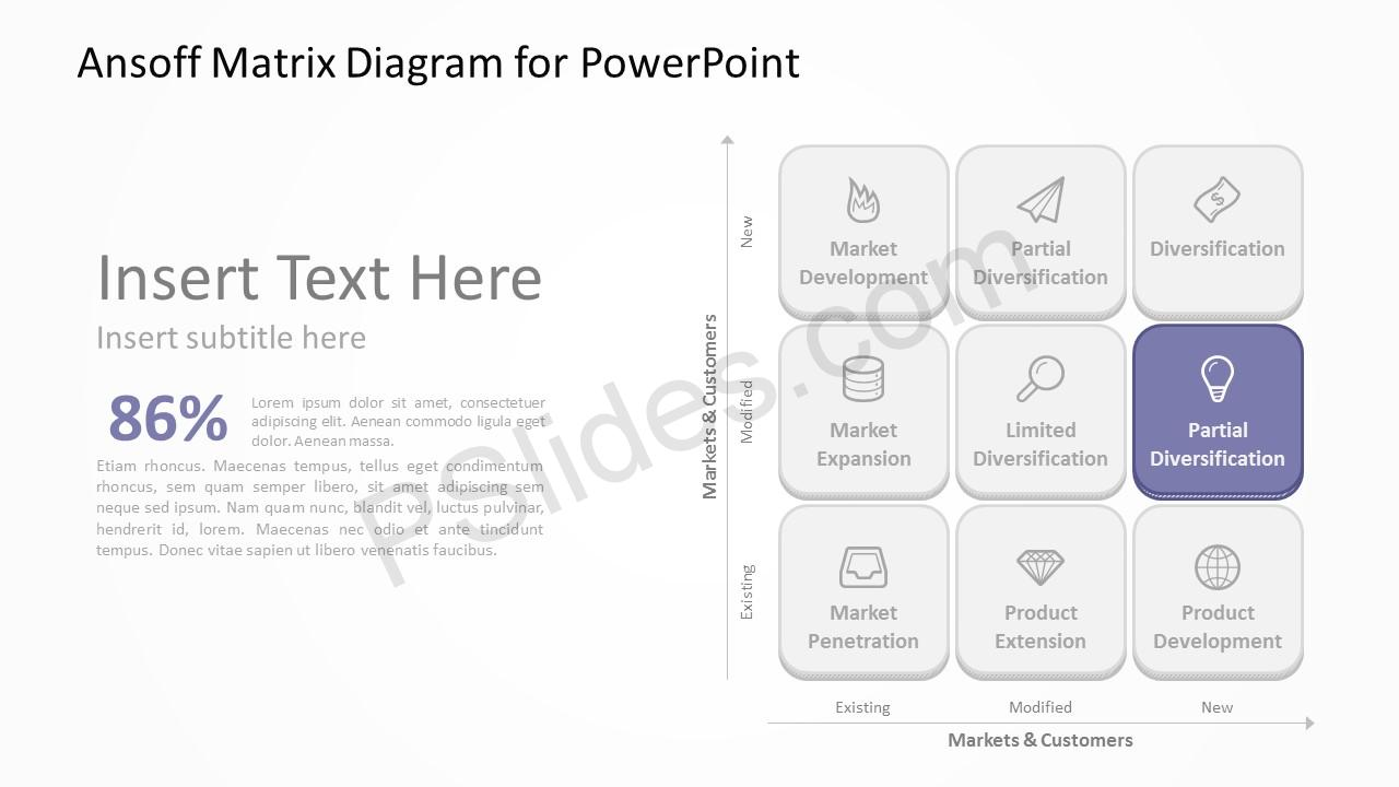 Ansoff Matrix Diagram for PowerPoint 2