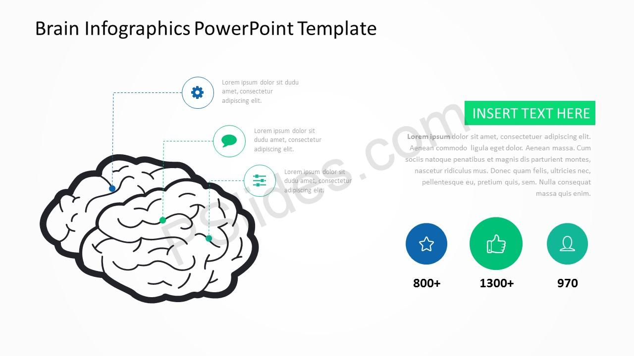 Brain Infographics Powerpoint Template 3 Pslides