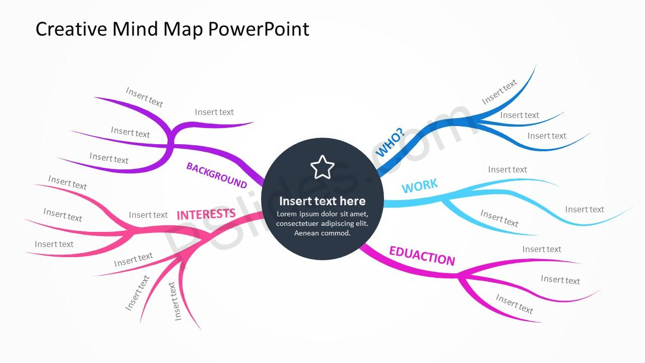 Creative Mind Map PowerPoint 3