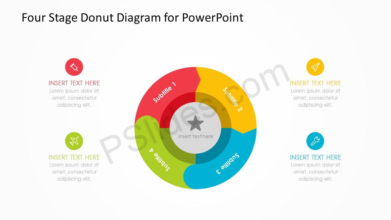Four Stage Donut Diagram for PowerPoint – 1