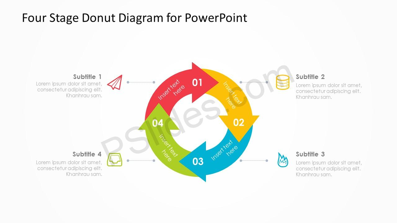 Four Stage Donut Diagram for PowerPoint 3