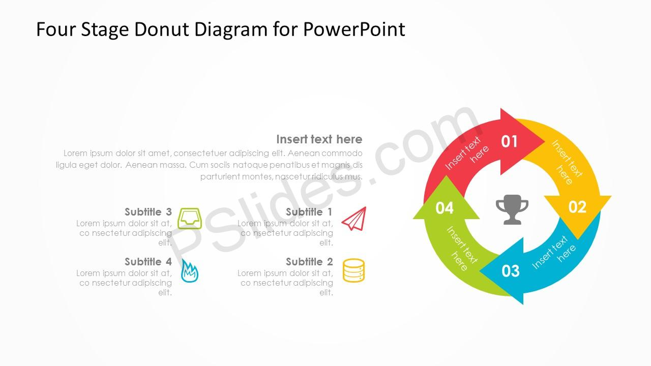 Four Stage Donut Diagram for PowerPoint 4