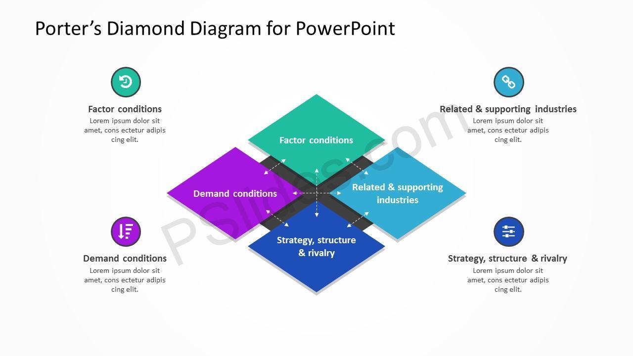 Porter's Diamond Slide 1