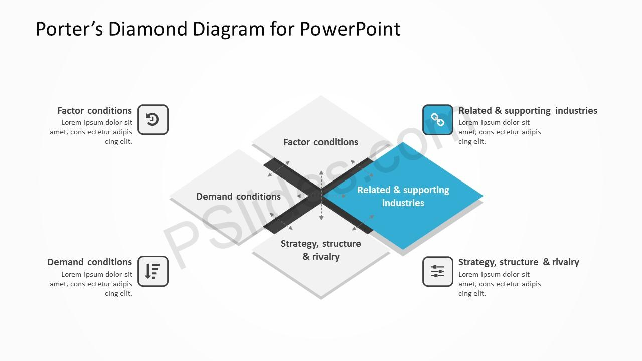 Porter's Diamond Slide 2