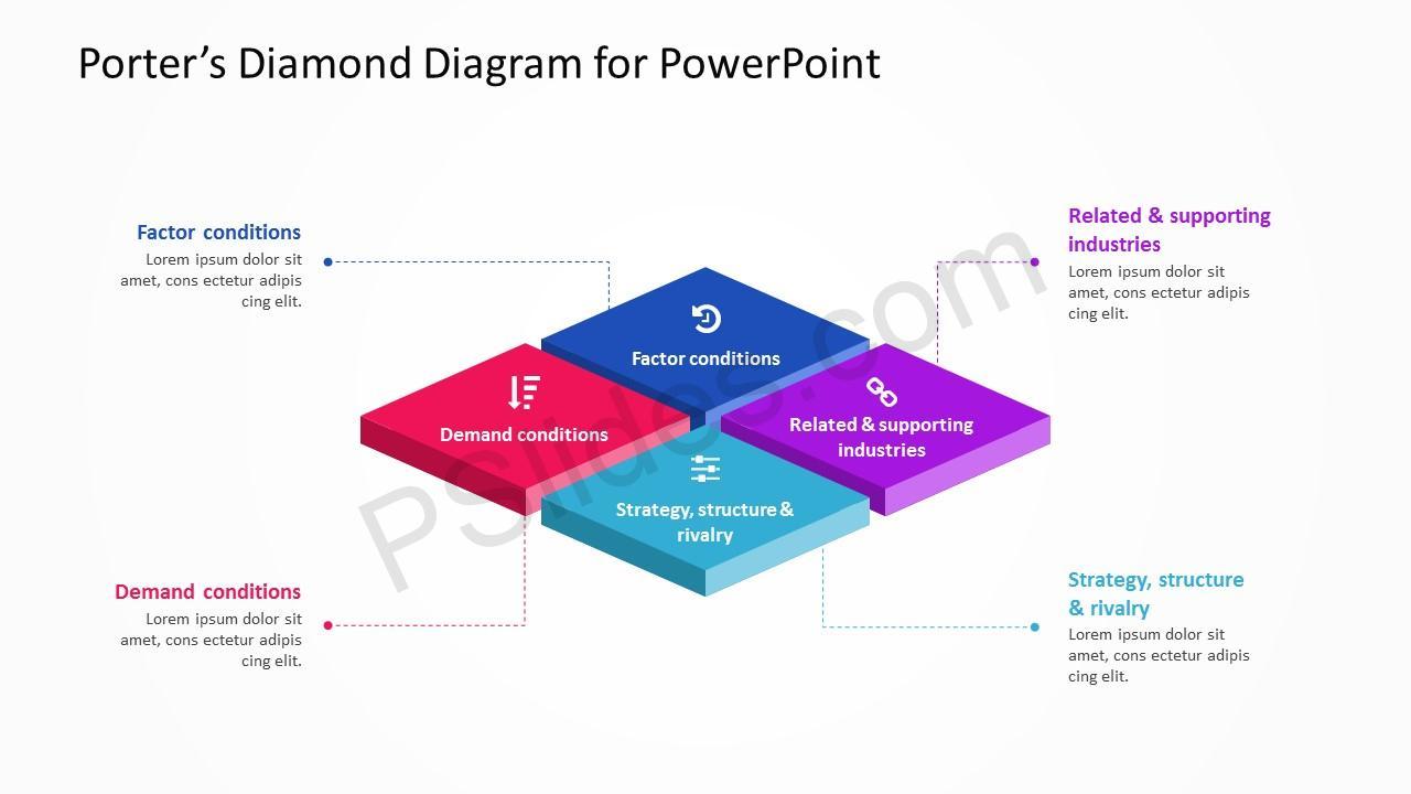 Porter's Diamond Slide 3