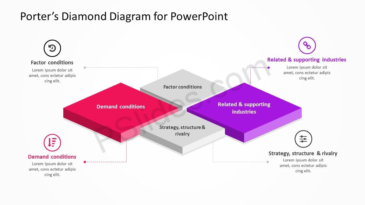 Porter's Diamond Slide 4