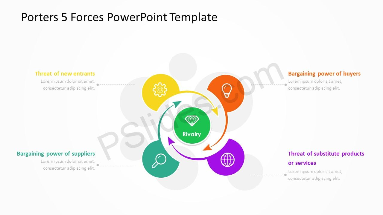 Porters 5 Forces PowerPoint Template 1
