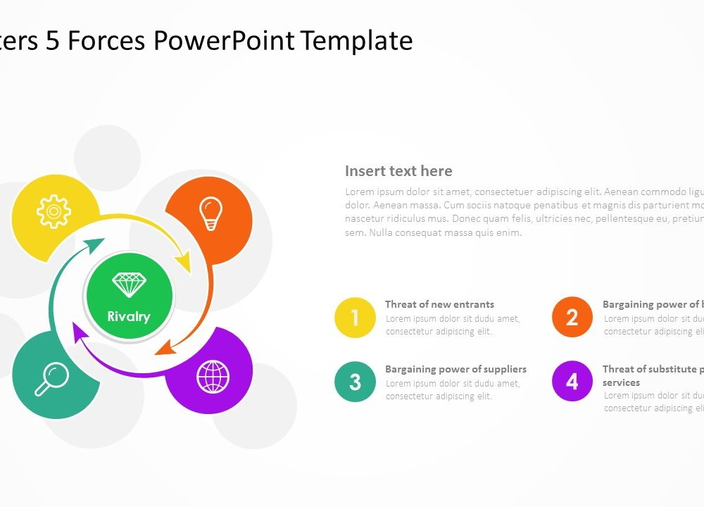 Porters 5 Forces Powerpoint Template 2 Pslides