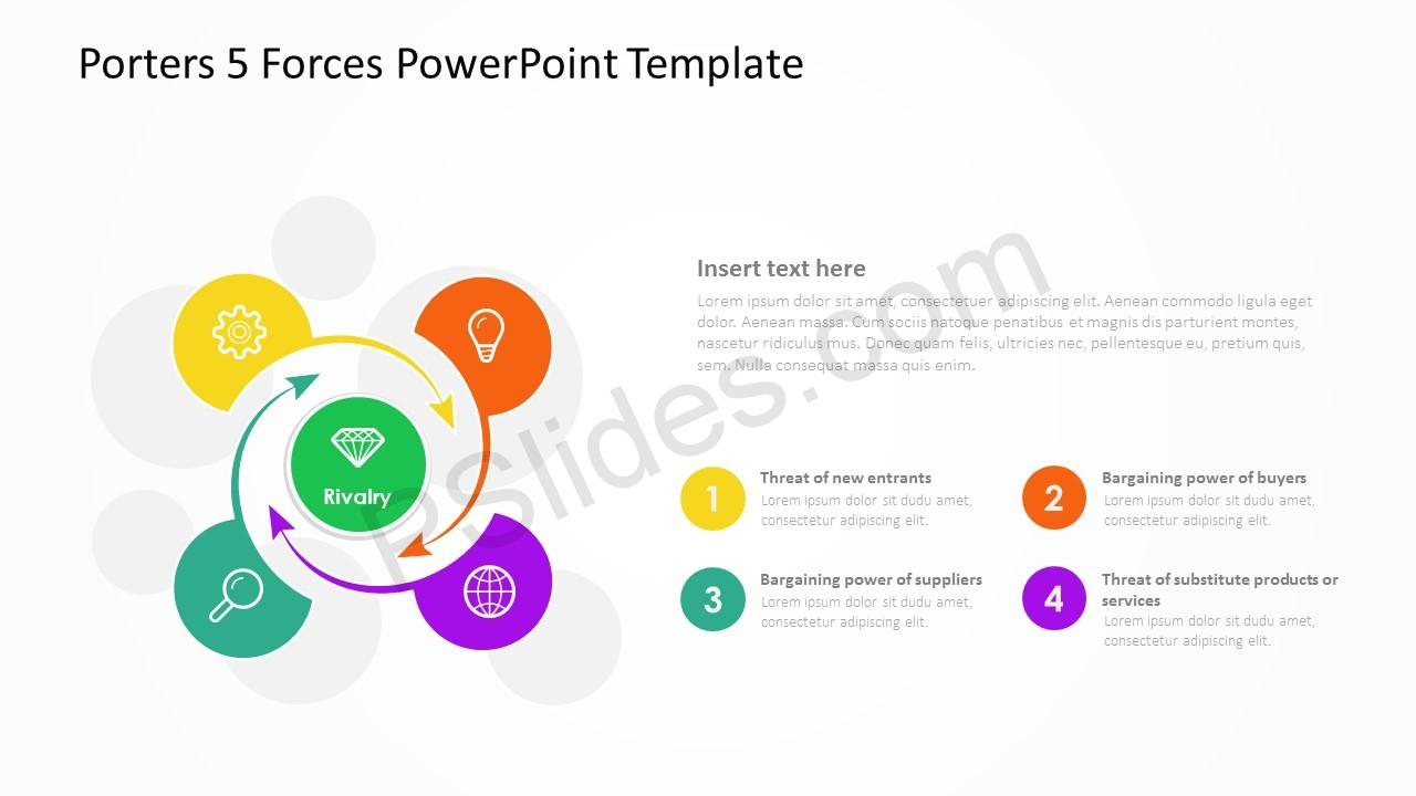 Porters 5 Forces Powerpoint Template Pslides Business Star Diagram 2 Stages Templates Ppt Backgrounds For Slides