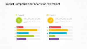 Product Comparison Bar Charts for PowerPoint