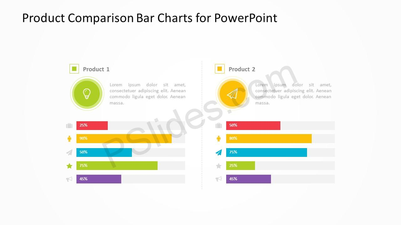 Product Comparison Bar Chart 1