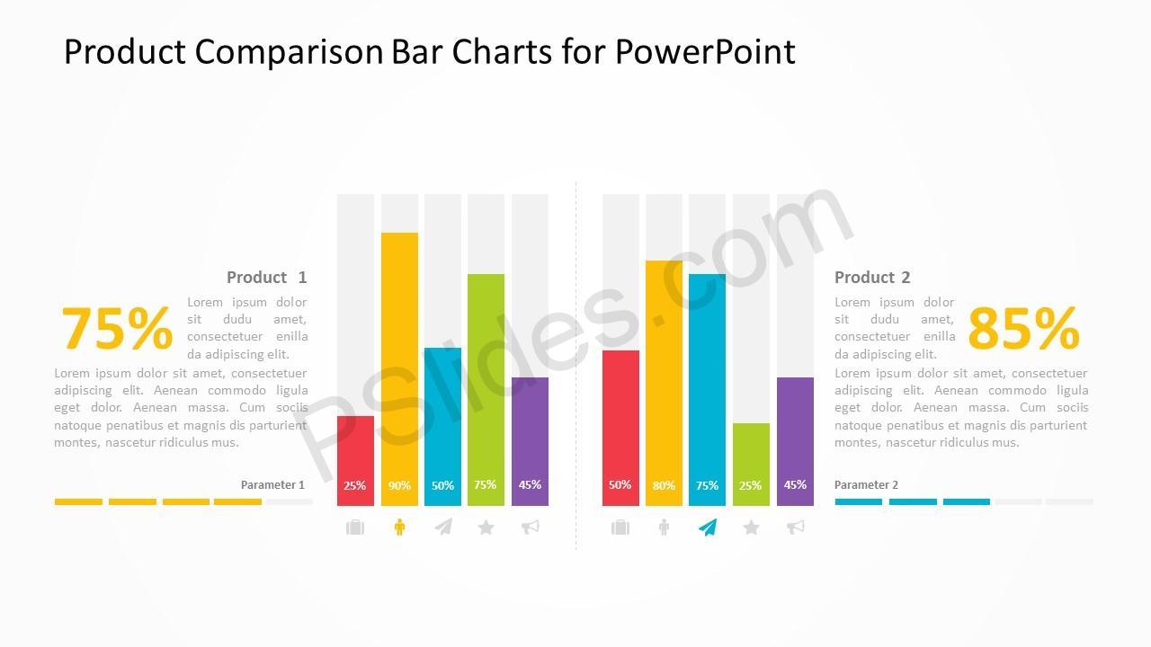 Product Comparison Bar Chart 2