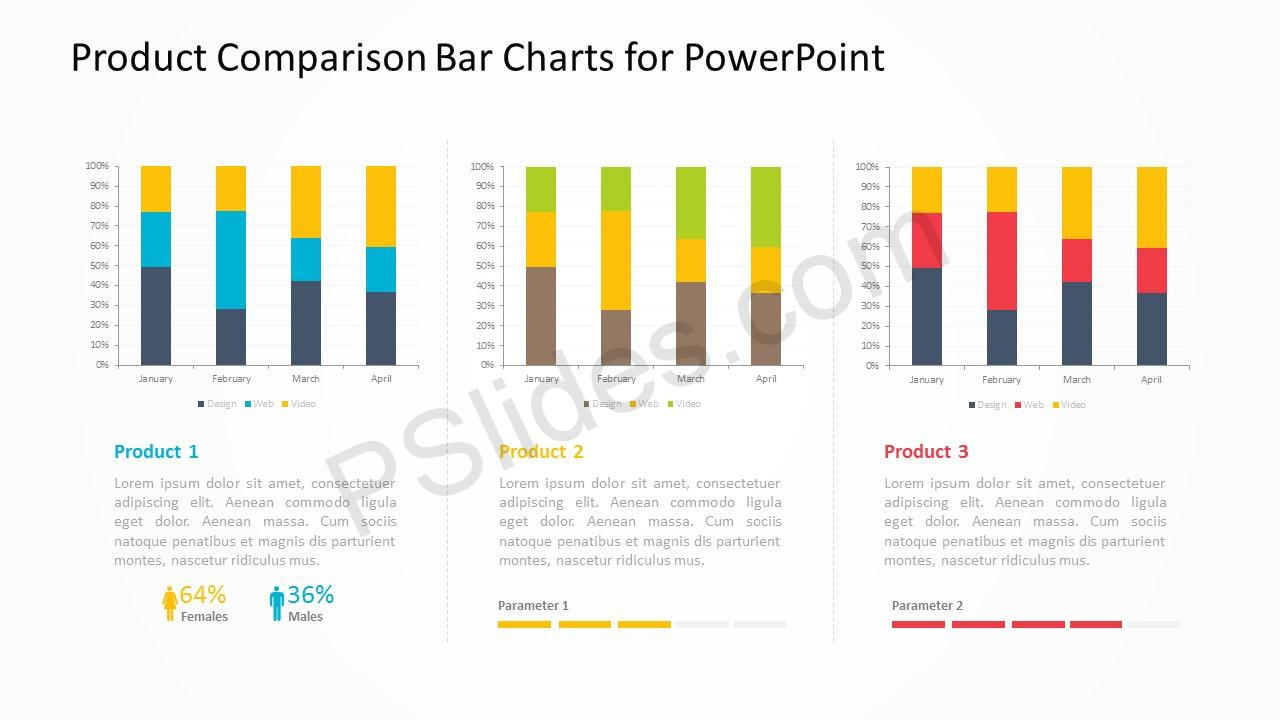 Product Comparison Bar Chart 3