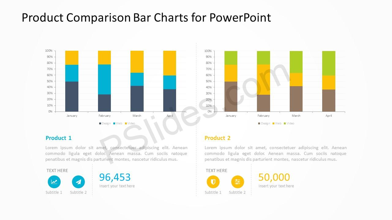 Product Comparison Bar Chart 4
