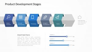 PowerPoint template showing stages in product development process